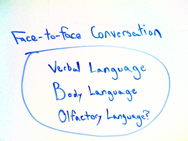 A Face-to-face conversation has components of verbal, body, and olfactory languages